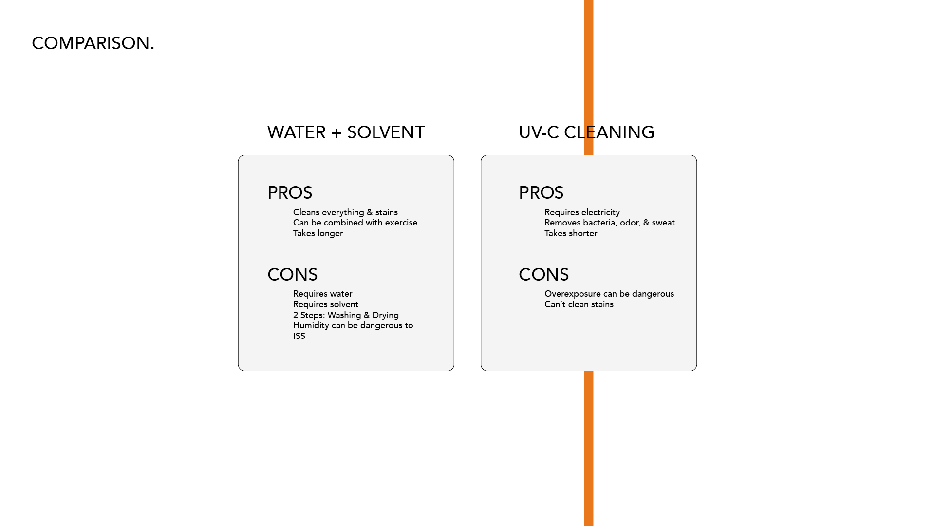 zero-g clean-9